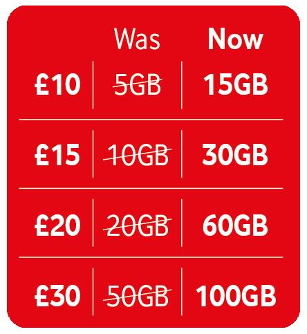 Vodafone tariff
